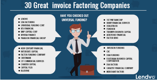 Great Invoice Factoring Companies Lendvo - Factoring invoices in quickbooks