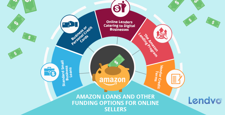 Amazon Loans And Other Funding Options For Online Sellers Lendvo - What is invoice factoring square online store