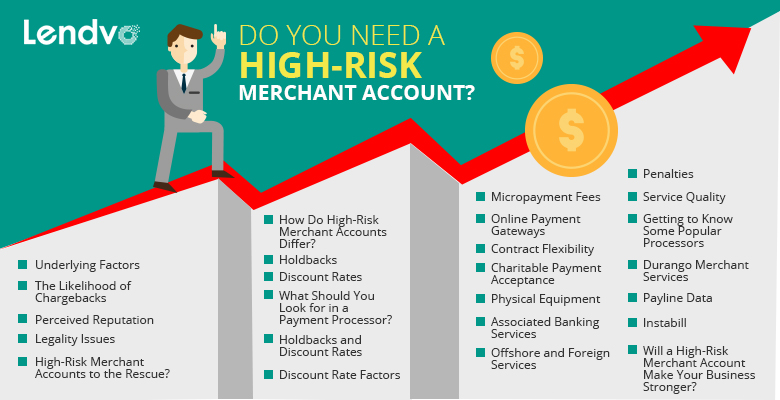 Do you need a high risk merchant account lendvo your business may be classified as high risk but that doesnt negate your need to process credit cards and payments like any other enterprise colourmoves