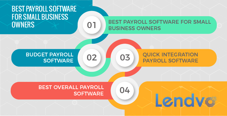 best payroll software for small business owners
